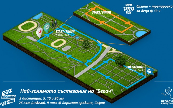sofia-morning-run-map-bg1