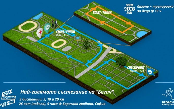 sofia-morning-run-map-bg1
